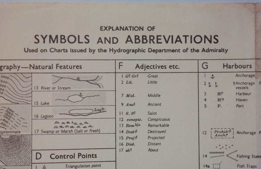 Symbols and Abbreviations  Brittish Admiralty Chart 5011, published in 1954