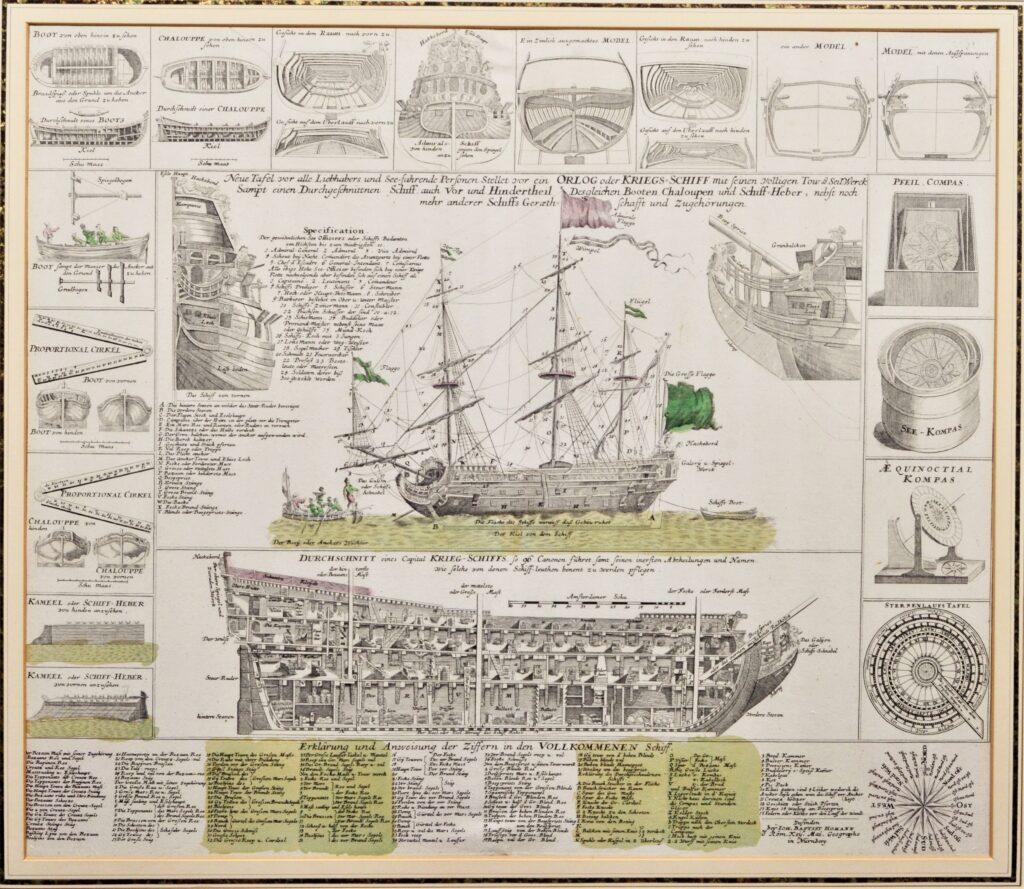 Composition of a 18th Century Battle Ship – J.B. Homann, Nuremberg, c. 1720